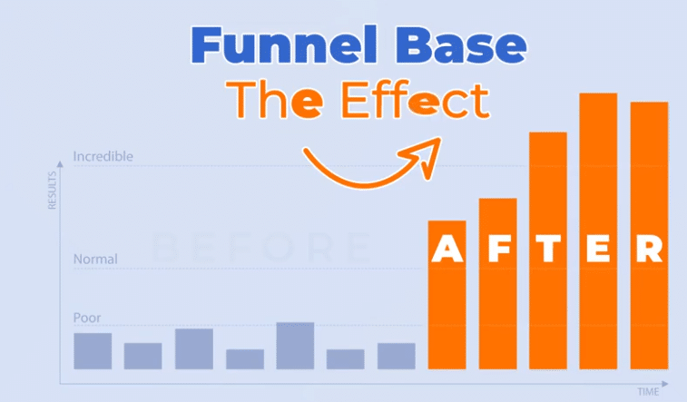 the effect of Funnel Base funnels